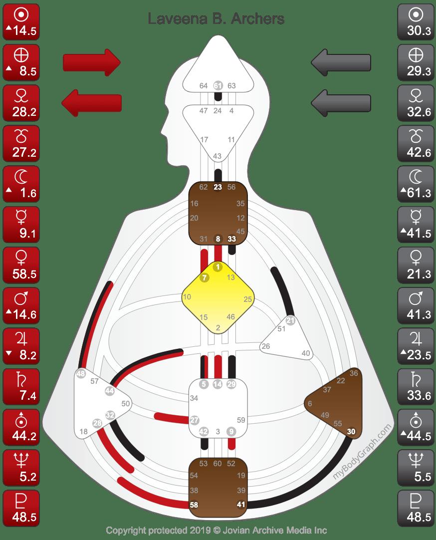 myBodyGraph - Laveena B. Archers Human Design Chart.png