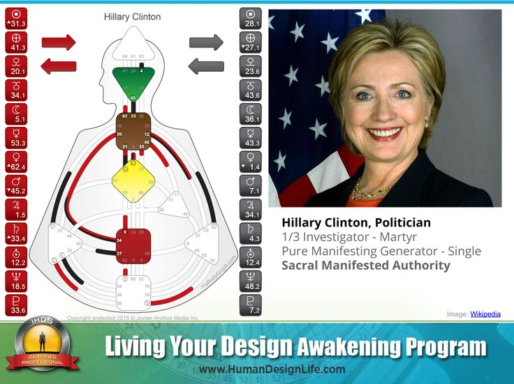 hillary-clinton-human-design.jpg