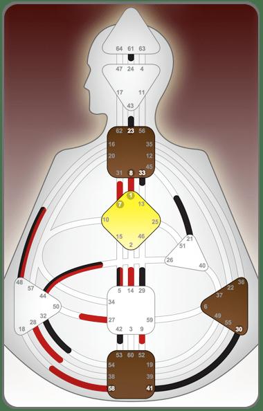 My Human Design Bodygraph. Illustration thanks to Loki at JovianArchive.com