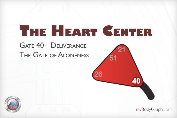 Gate 40 - Aloneness