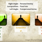Human Design System Angles – Personal Destiny, Fixed Fate, Trans-personal Karma