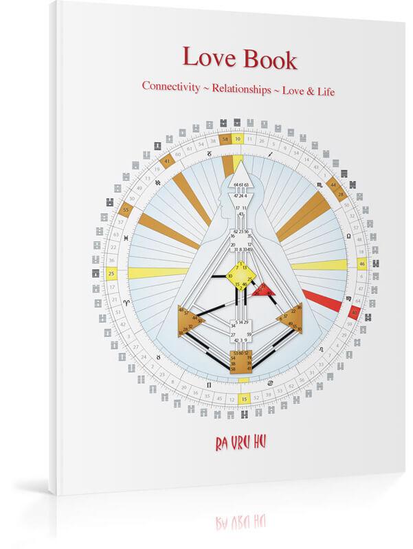 Available at  HumanDesignAmerica.com   Download Free Digital Sample Here.