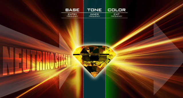 Neutrino - Base, Tone, Color Photo via  JovianArchive.com