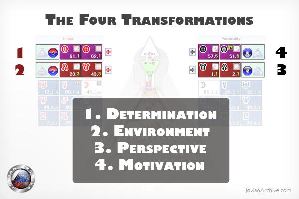 The Four Transformations Photo via  JovianArchive.com