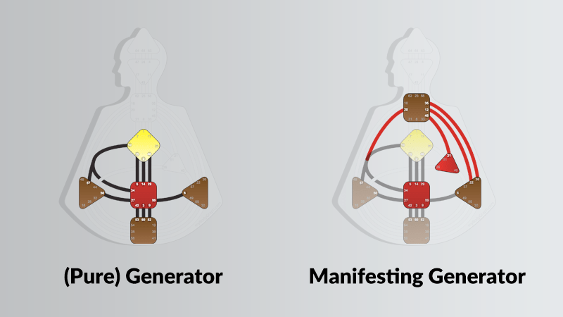 5-Common-Myths-about-Generators-and-the-Sacral-Center-Human-Design-System.png
