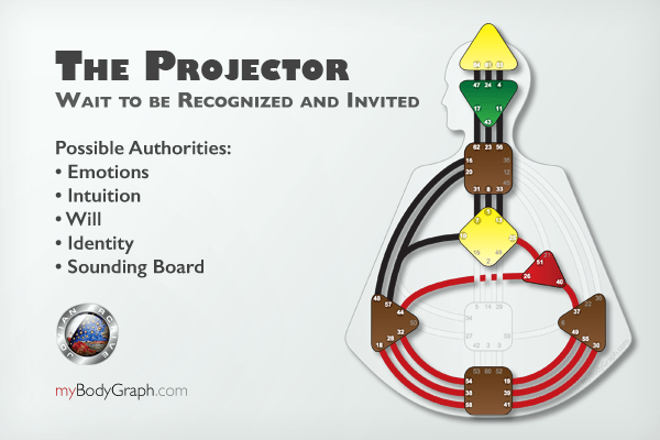 Human-Design-Projector-Authorites.png