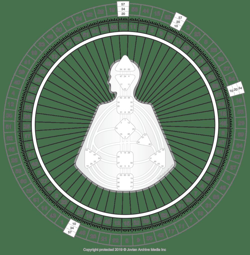Human Design Mandala