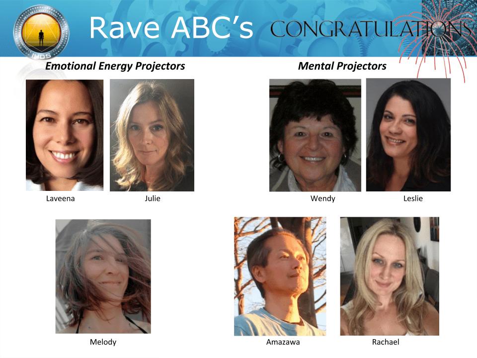 RaveABCs