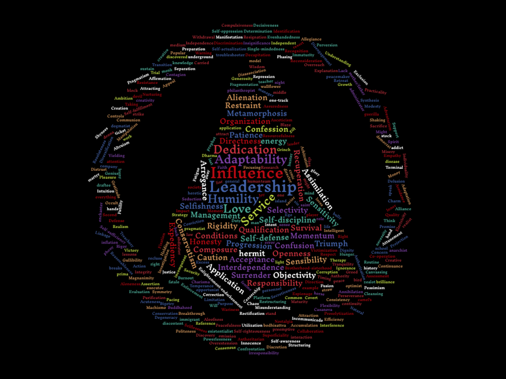 Human-Design-System-384-Lines-Rave-Iching-wordcloud.png
